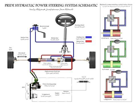 electric power steering 2009 mazda mazda5 navigation system power steering system stl step iges solidworks 3d cad model grabcad