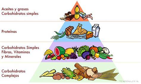 alimentos de carbohidratos pir 225 mide de alimentos de carbohidratos