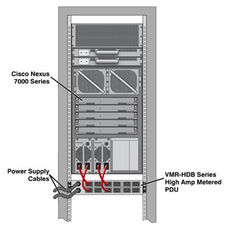 cisco nexus 7000 visio cisco nexus power reboot