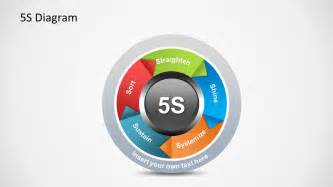 5s Powerpoint Template by 5s Diagram For Powerpoint Slidemodel