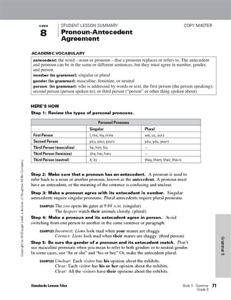 Pronouns And Their Antecedents Worksheet by Pronoun And Antecedent Agreement Exles Images