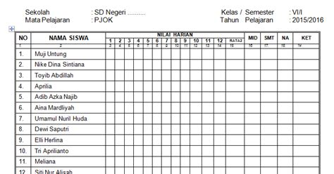 contoh format grafik absensi siswa contoh format absensi siswa dan daftar nilai guru mapel
