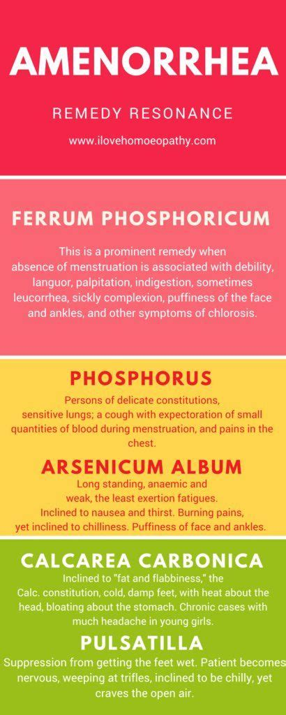 Secondary Amenorrhea Detox 25 best ideas about homeopathy on
