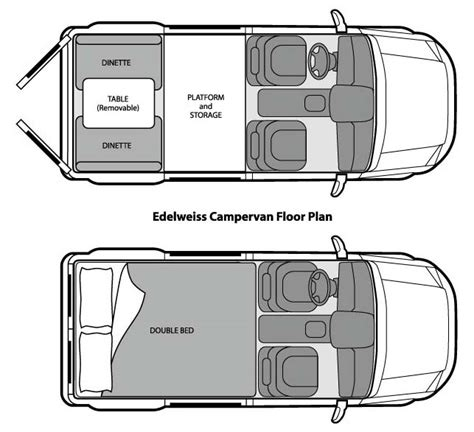 Edelweiss Campervan :: Campervan North America LLC