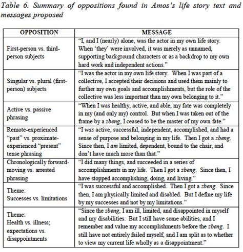 Essay And Letters As Literary Forms by Literary Analysis Verb Tense Top Essay Writing Attractionsxpress Attractions Xpress
