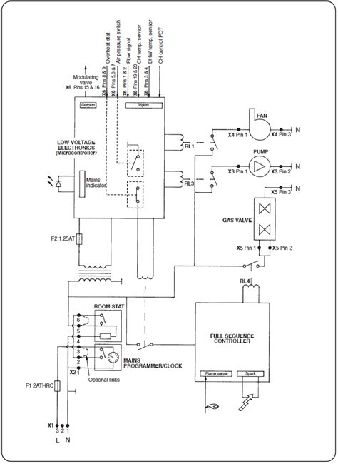 boiler transformer wiring diagram wiring diagram with