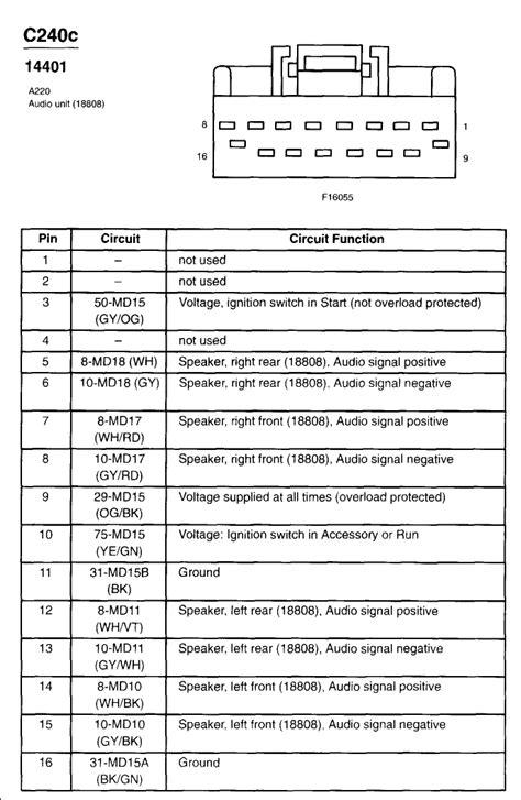 lincoln 7 pin wiring diagram pin wiring diagram images