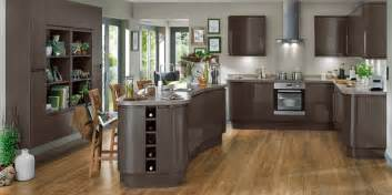 Galerry kitchen design ideas for small kitchens