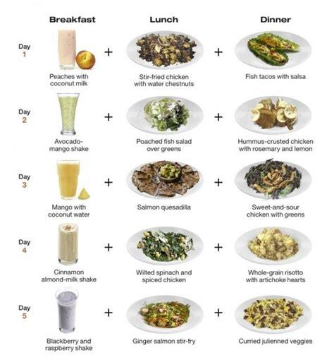 Gwyneth Paltrow Detox Diet gesundheit und sch 246 nheit gwyneth paltrow s cleanse