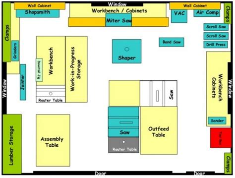 layout of workshop pdf woodworking shop layout woodoperating machines an