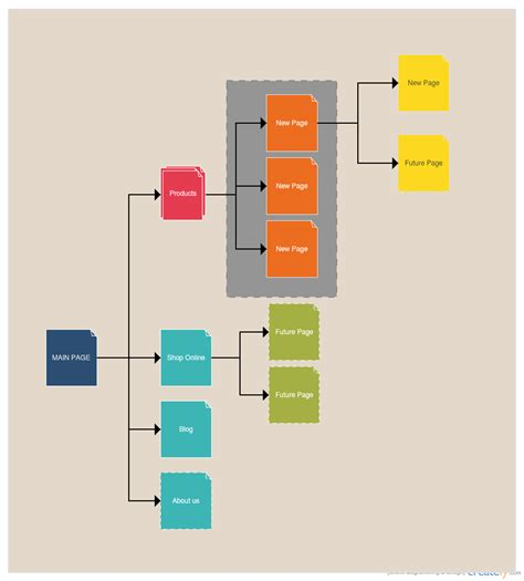 Sitemap Templates To Help You Plan Your Website Creately Blog Website Structure Template