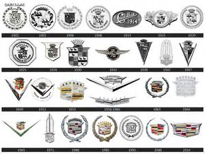 Cadillac Logos History Cadillac Logo Meaning And History Models World