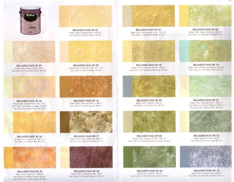 faux finish paint chart kitchen