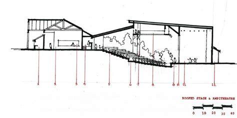 Design A Room Online feasibility studies institute of outdoor theatre