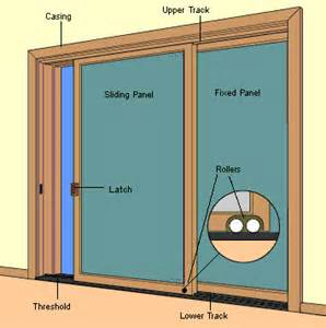 How To Build A Closet With Sliding Doors Diy Sliding Closet Doors Closet Doors Sliding And Different Materials Used To Make It Best