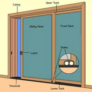 How To Make Sliding Closet Doors Diy Sliding Closet Doors Closet Doors Sliding And Different Materials Used To Make It Best