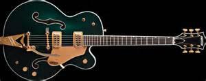 Cadillac Green Gretsch Gretsch Guitars