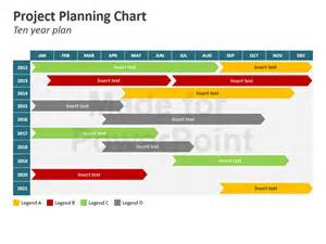 project planning chart powerpoint slides