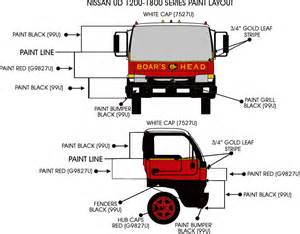 nissan ud wiring diagram nissan get free image about wiring diagram