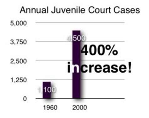 Juvinile Court Records Deuteronomy 15 15 17 Parental Living Commentary On