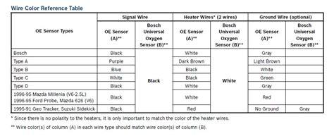 bosch oxygen sensor wiring diagram toyota efcaviation
