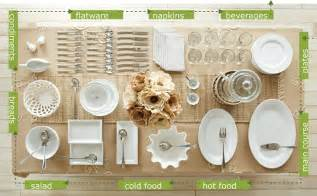 How To Set Buffet Table How To Set The Table Buffet More Pier 1 Imports