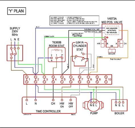 s plan central heating wiring diagram s plan heating wiring diagram wiring diagram and