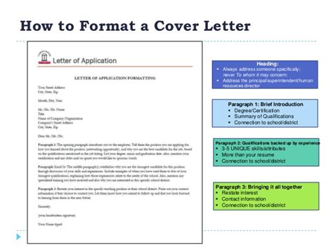 Cover Letter To District School District Correspondence