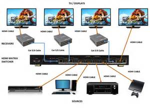 hdmi switch wiring schematic switch free printable wiring diagrams