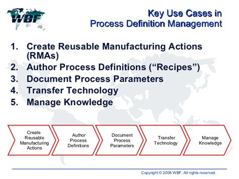 Process Layout Definition Management | process definition management using isa 88 and batchml