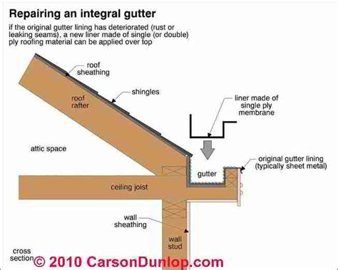 house eaves design eaves trough or integral roof gutters