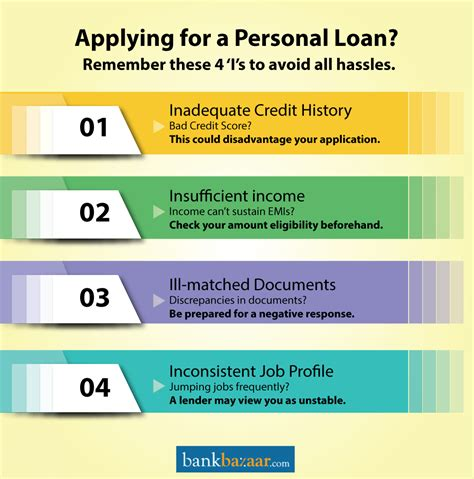 how to apply for a housing loan how to apply housing loan 28 images how to apply for a housing loan from pag ibig