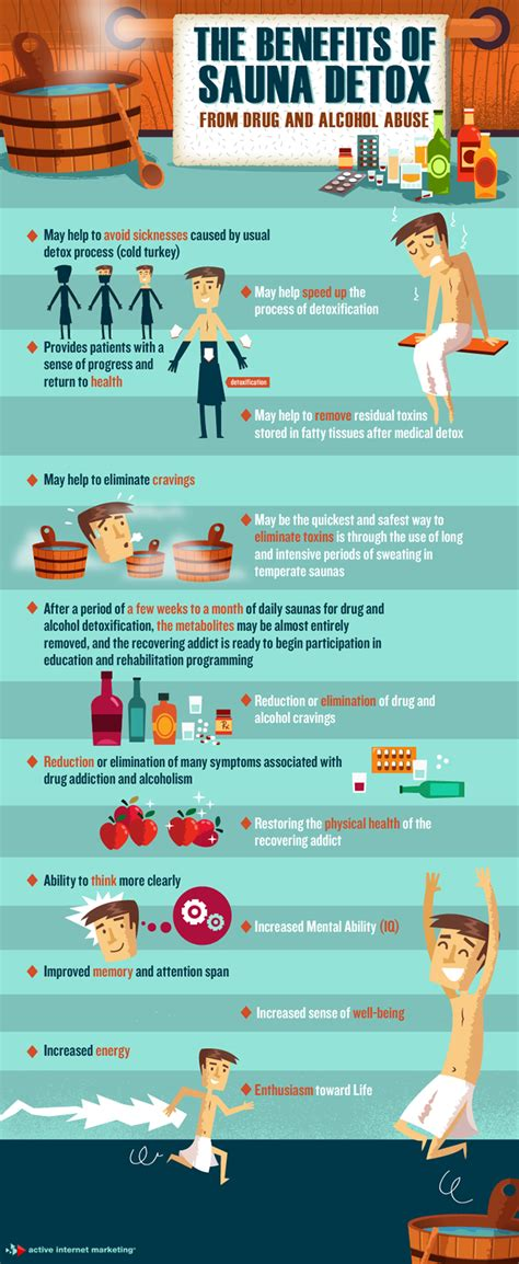 Does A Sauna Help Detox From Opiates by Health Top 10 Benefits Of Sauna Detox All Infographics