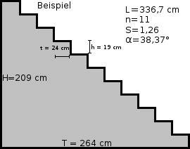 treppen rechner ma 223 e einer treppe berechnen
