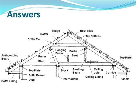 timber roof tile battens perth batten ceiling joists www energywarden net