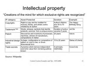 content creation examples and tips   intellectual property examples