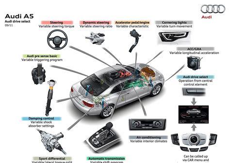 car maintenance manuals 1994 audi quattro transmission control service manual free 2008 audi a5 engine repair manual audi a3 a4 a6 repair manual 1997 1998