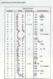 french cursive handwriting hand writing