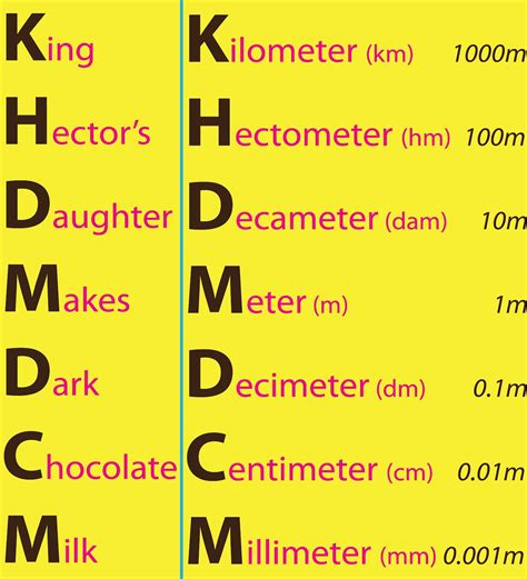 outstanding metric motor wiring diagram images best
