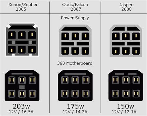 xbox 360 power brick red light new genuine microsoft xbox 360 power supply 175 watt ebay