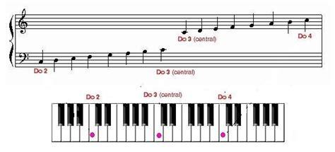 lade volanti aula de piano ejercicios para empezar cosumb