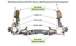 Car Struts Explained Car And Driver