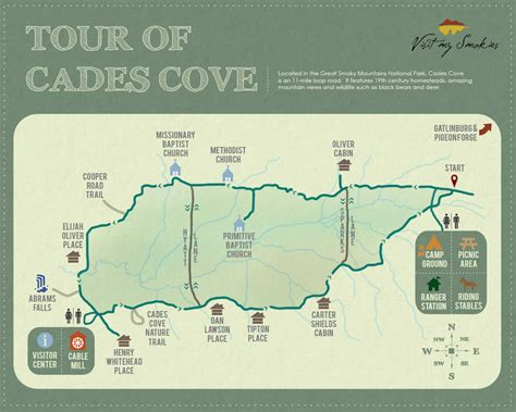cades cove map step by step guide to the cades cove loop road
