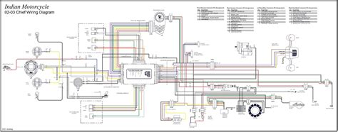 wiring diagram turn signals for motorcycles and running