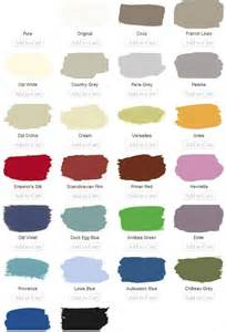 annie sloan chalk paint my house my homemy house my home