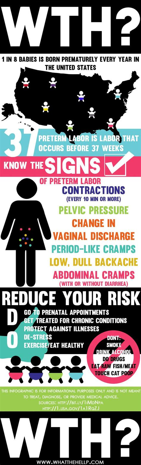 labor signs 17 best images about signs of preterm labour on new high risk and