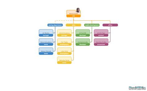 flow diagram app freapp droiddia prime diagram painting at glance