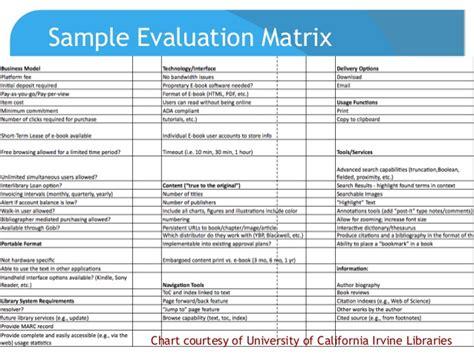 home design software evaluation home design software evaluation 28 images best photos