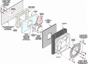 thermal controller wiring diagram thermal get free image about wiring diagram