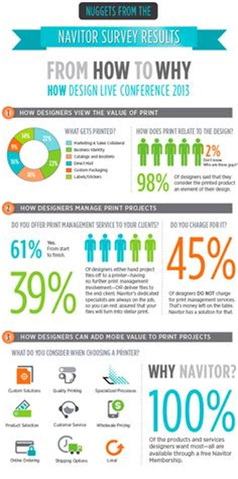 1000 Images About Presenting Surveys On Pinterest Infographics Rating Scale And Psd Templates Survey Infographic Template